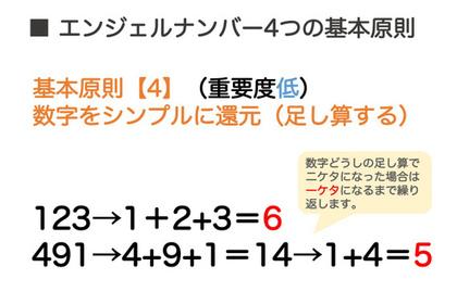 基本原則【4】数字をシンプルに還元(足し算する)